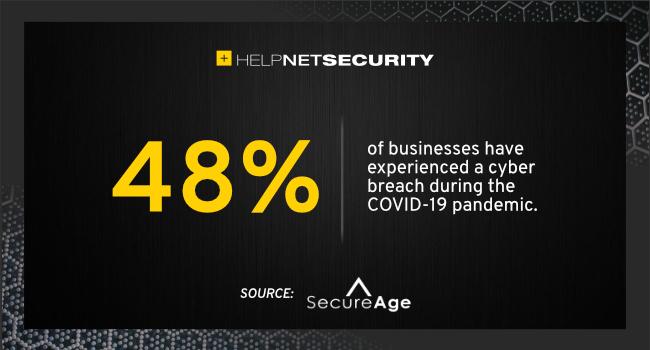 cybersecurity shortcomings