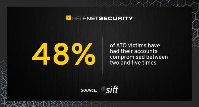 ATO attacks increased