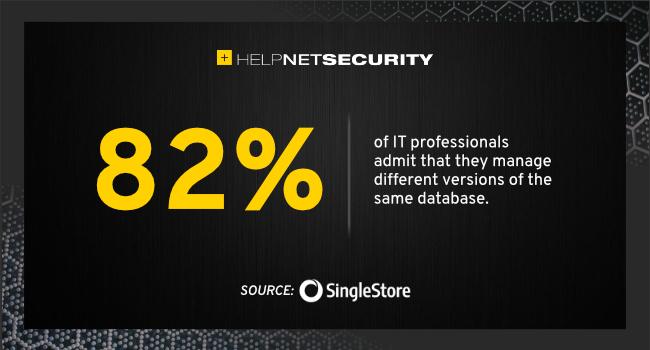 manage database