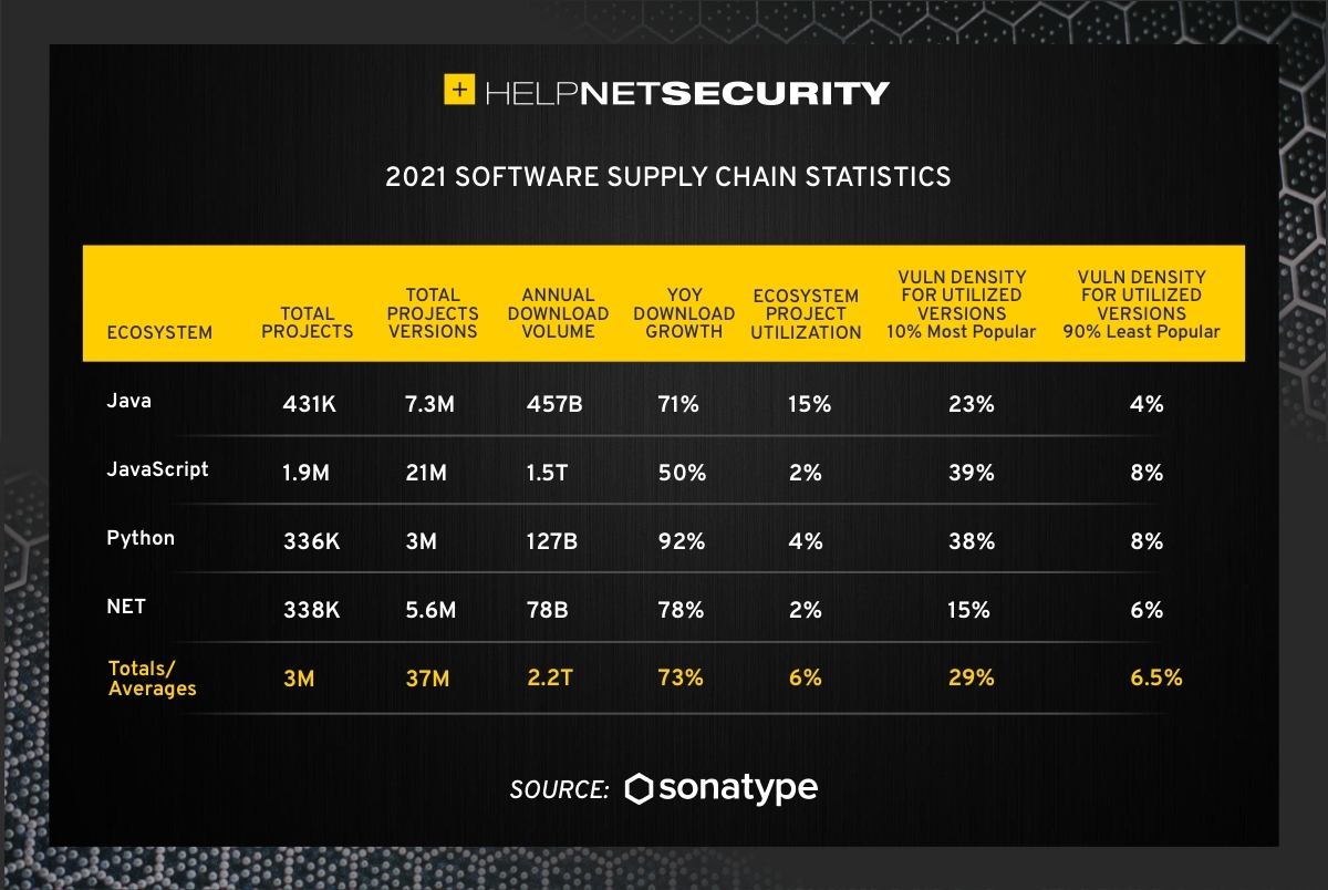 open source cyberattacks