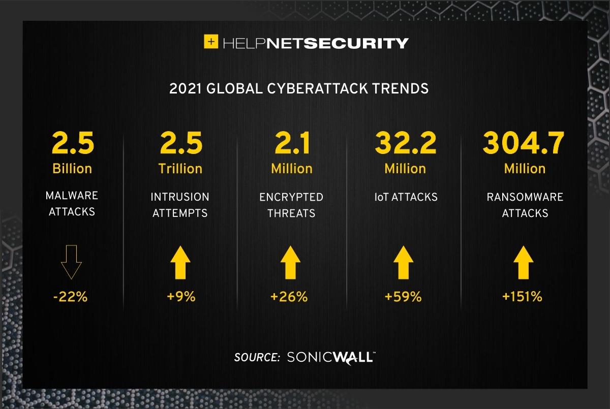 ransomware attacks H1 2021