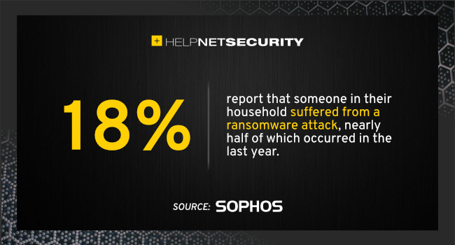 consumers online security