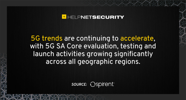 5G trends accelerating