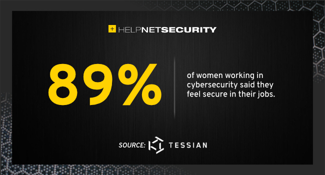 female cybersecurity pros career