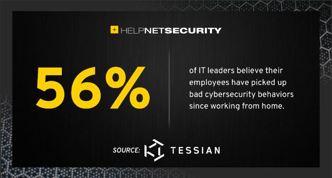 cybersecurity behaviors