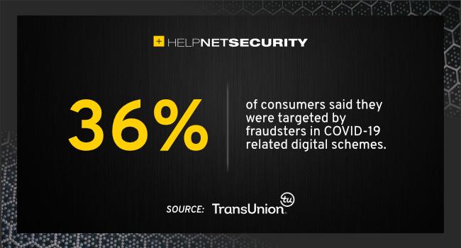 digital fraud attempts rise