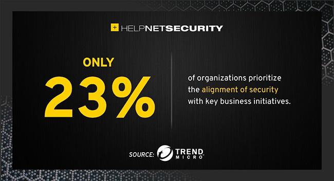 board members cybersecurity