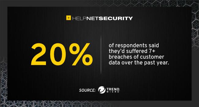 experience data breach