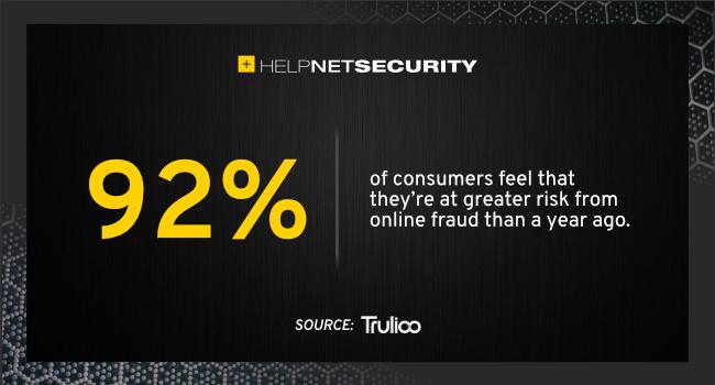 online brands security