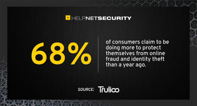 consumers protect themselves online