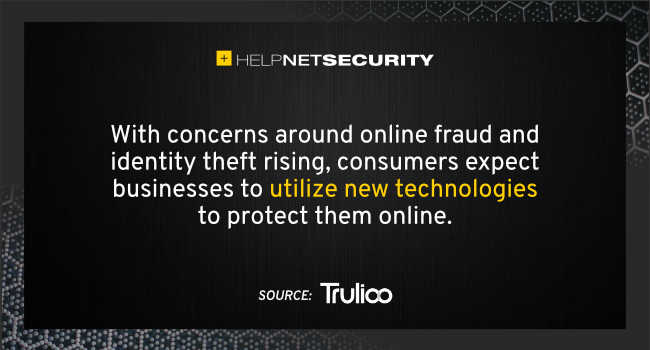 identity authentication
