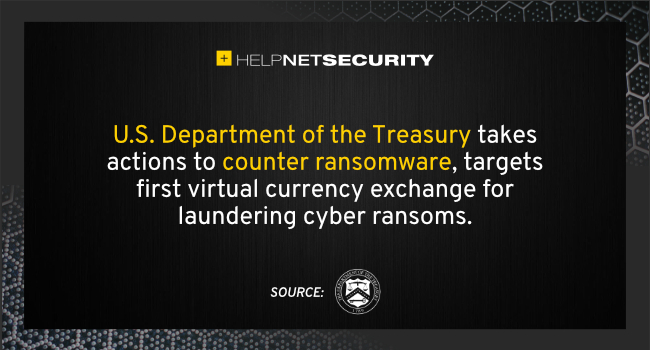 counter ransomware