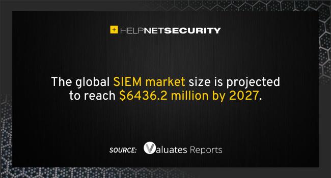 SIEM market 2027