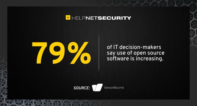 enterprises open source software