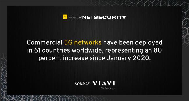 5G availability