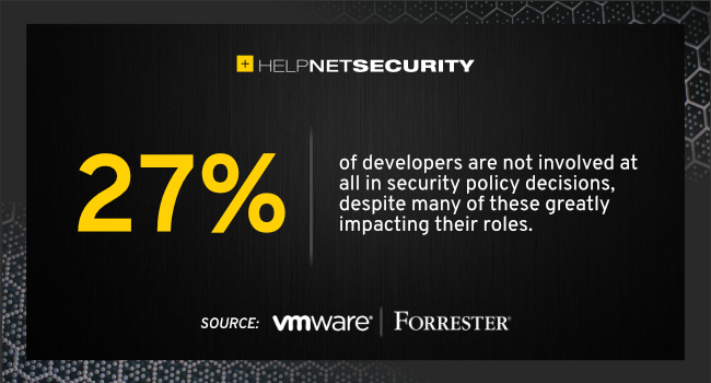 development and security teams relationship