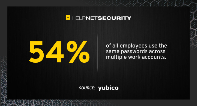 employees reuse passwords